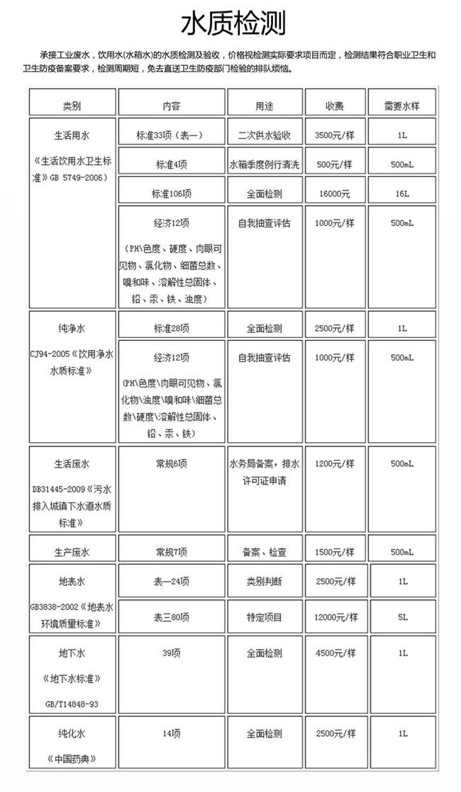 水质检测1_副本.jpg