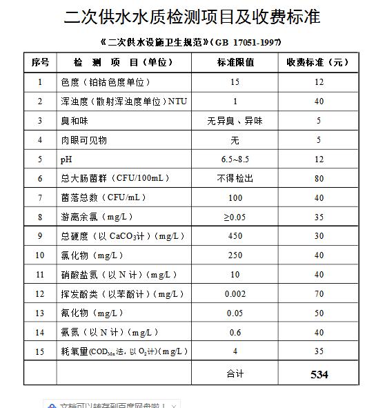 水质检测项目及收费标准.png