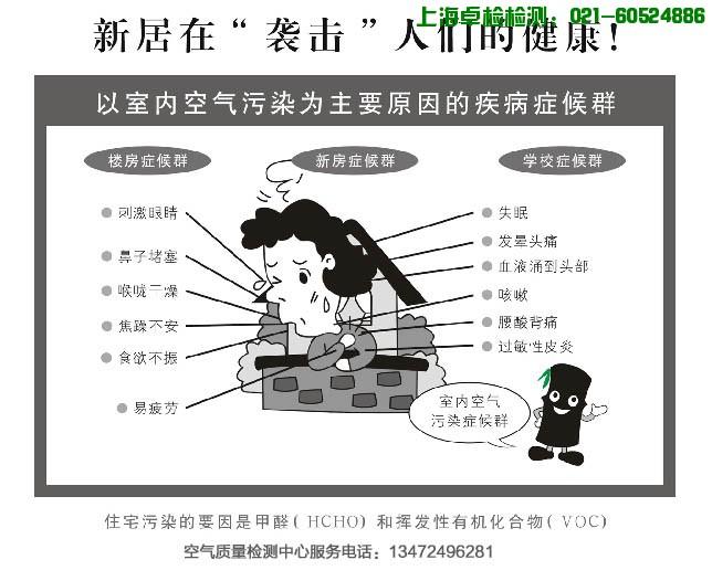 上海卓检检测技术有限公司-上海室内空气检测和甲醛检测,检测热线:13816130886